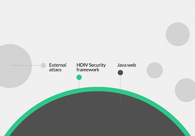 technology hdiv engineering branding 07 app move