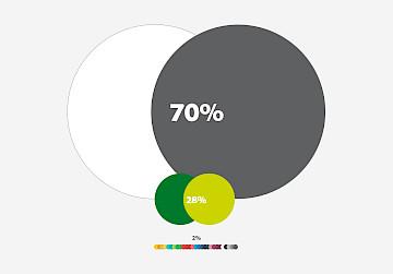 design website 06 consultancy narrative responsive branding move identity datik