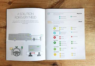 responsive design consultancy branding website 14 identity narrative move datik