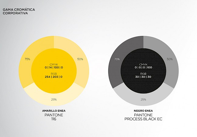 18 logo branding identity consultancy website enea move
