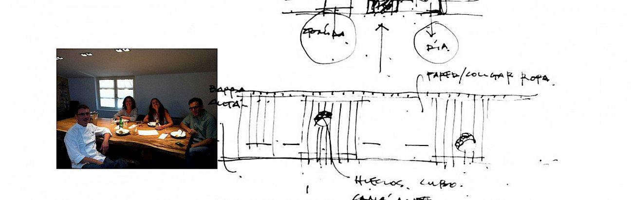 andoni branding topa design spaces move ixo 01 luis plan aduriz food move food grupo mugaritz