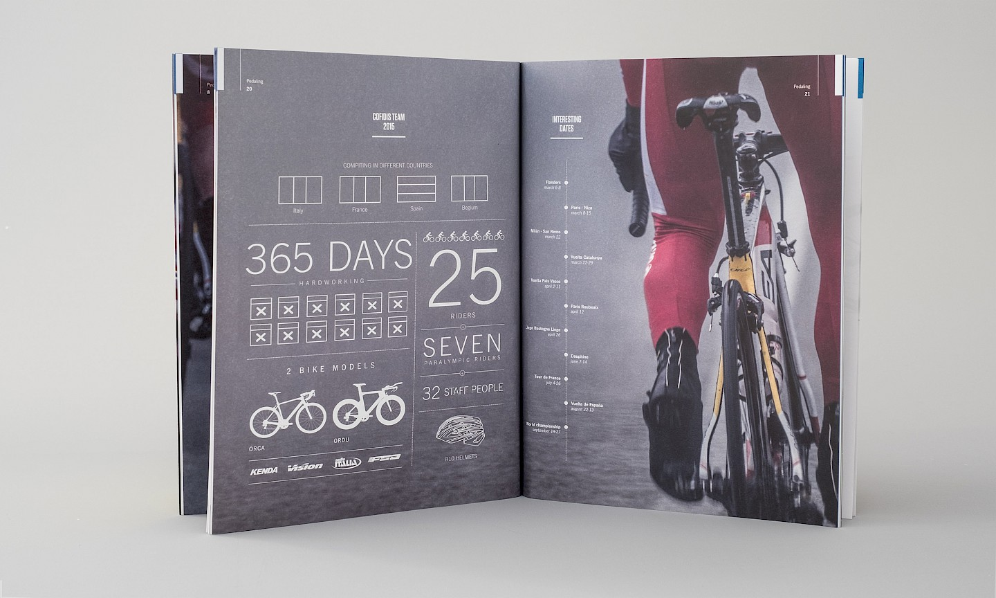 09 sports magazine move spaces branding print lifestyle orbea design narrative