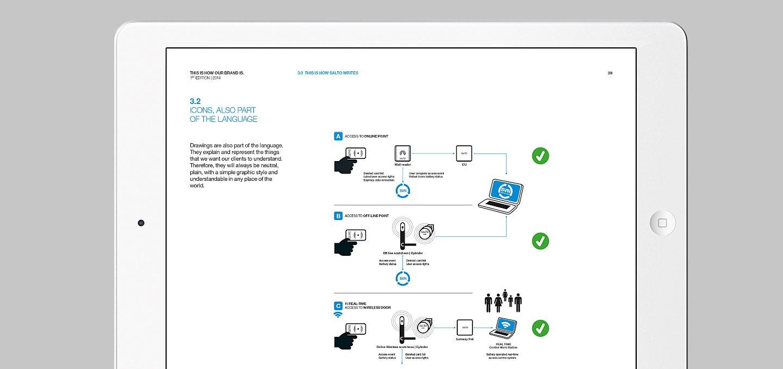 animacion 006 print salto brand subbrands de book branding move technology control engineering accesos