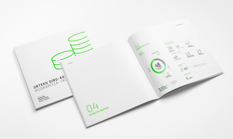 ikerlan urteko_txostena_2 technology branding design move