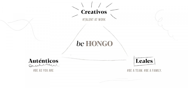 03_hongo_triangulo_ok